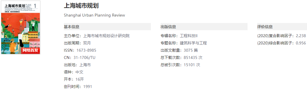 上海城市规划期刊好发吗?